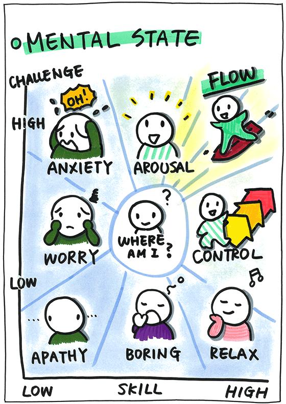 8-mental-states