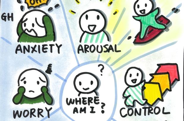 「フロー理論」の8つの精神状態