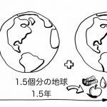 【動画で学べる】エコロジカル・フットプリント:人間が地球にかける負担はどのくらい?