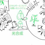 【動画で学べる】サステナビリティの科学的定義とは