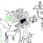 【動画で学べる】持続可能性を阻む4つの根本原因とは