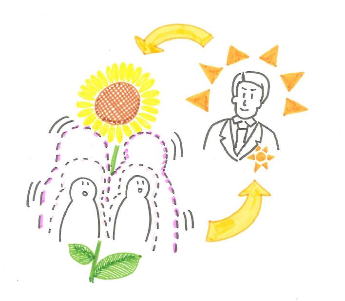 ポジティブリーダーと成長する人々