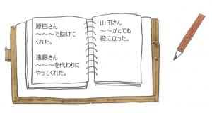 感謝の日記
