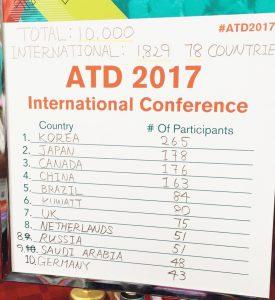 ATD参加者数ランキング