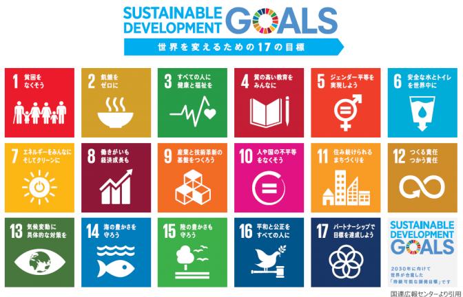 """SDGs、経営への""""正しい""""取り入れ方"""
