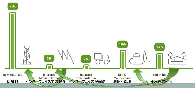 environmentalfootprint