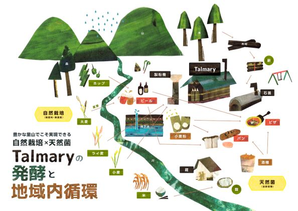 鳥取県智頭町ですすむ、パンを起点にした地域の循環型経済づくり