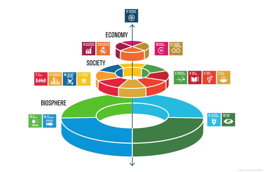 SDGsウェディングケーキモデル